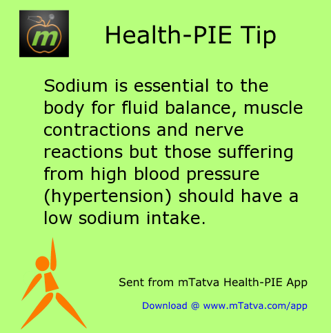 high blood pressure,healthy food habits,salt and blood pressure