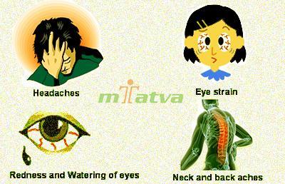 CVS symptoms