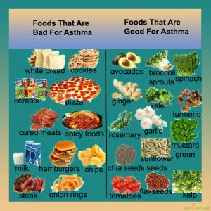 Foods To Eat When You Have Asthma