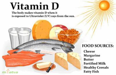 Vitamin D deficiency overview