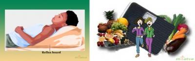 Prevention image for GERD