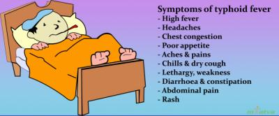 Typhoid symptoms